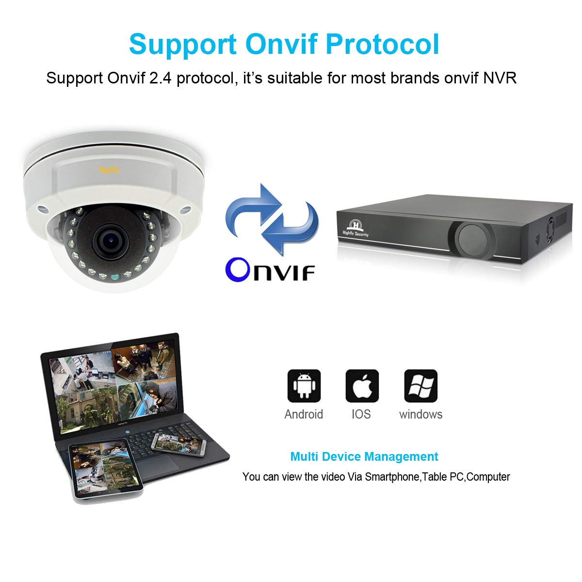Highfly 1080P POE IP Camera 2MP IR Dome Network Camera,Support Onvif  Protocol,P2P Cloud,Smartphone Remote Access,Motion Detection, with Audio