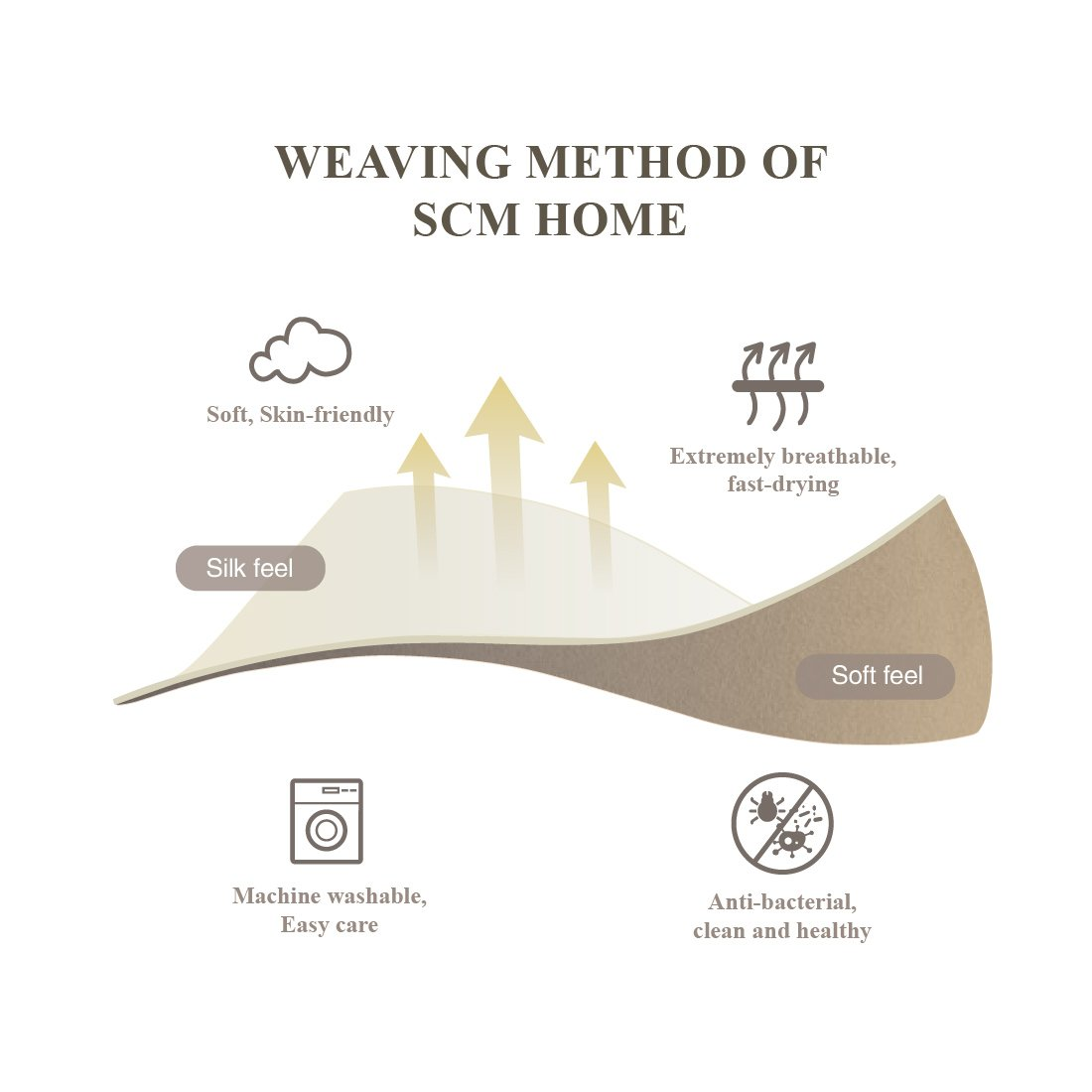 Lightweight Travel Sheet Camping Sleep Bag Prevent Dirty On Business Hotel Over Size Silk Soft Sleeping Bag Liner