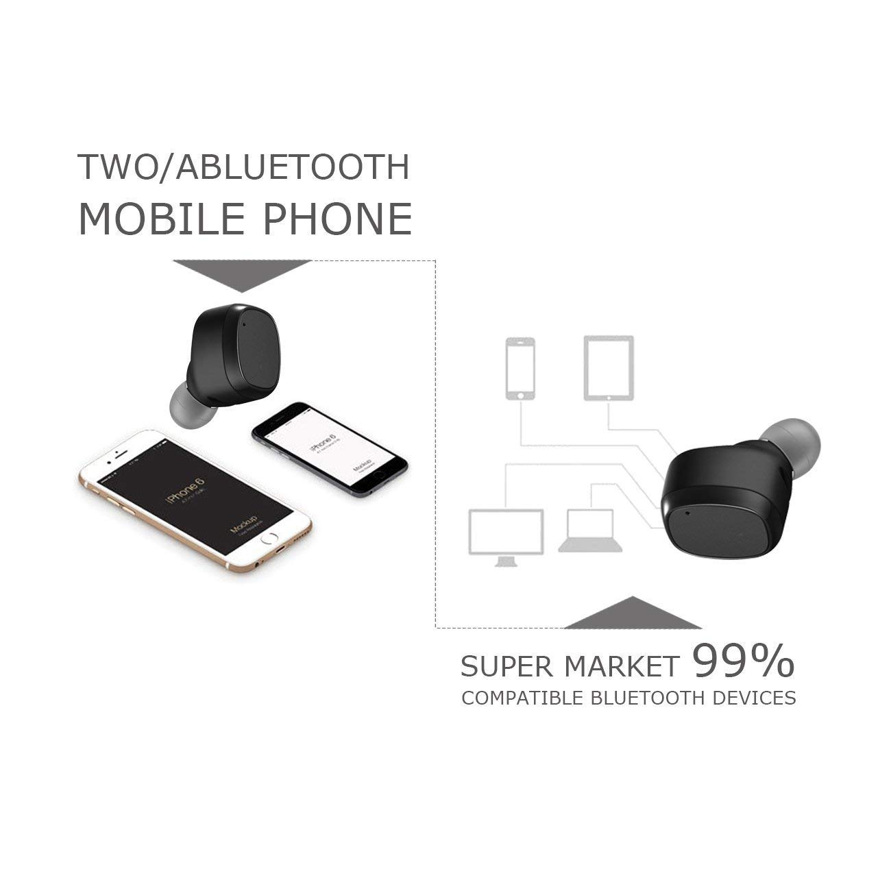 Auricular Bluetooth Inalámbrico Reducción de Ruido Mini Earbuds Sport sin Hilos Auriculares iPhone, Huawei, Samsung Auriculares para móvil con micrófono: ...