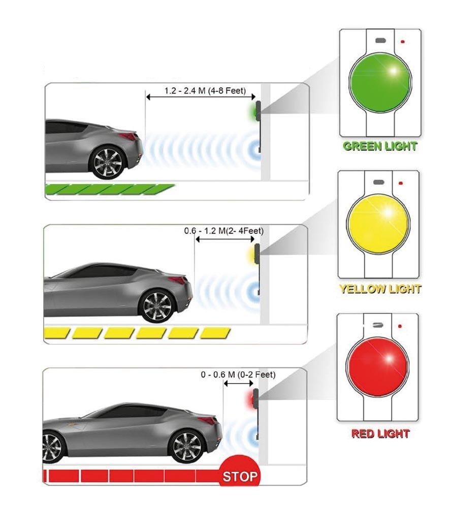 Walser 16002 Sensor de asistencia para aparca con distintos niveles de aviso y batería: Amazon.es: Coche y moto