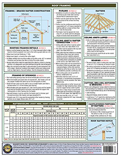 Residential Wood Framing Construction Quick-Card based on 2015 IRC ...