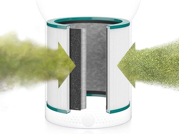 Dyson Pure Cool Me - Ventilador de purificador de aire personal ...