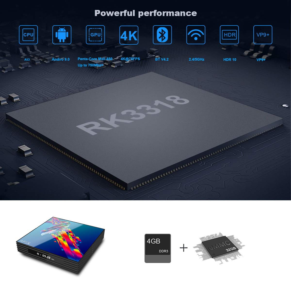 2019 newest Version 2.4G+5G Dual band WIFI USB 3.0 Android Box with HD//H.265//4K//3D//BT4.2 32GB】 TV Box Quad-core Cortex-A53 RK3318 A95X R3 TV Box Android 9.0 【4GB