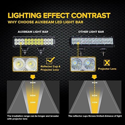 61jwuHoJQeL amazon com auxbeam led light bar 12\