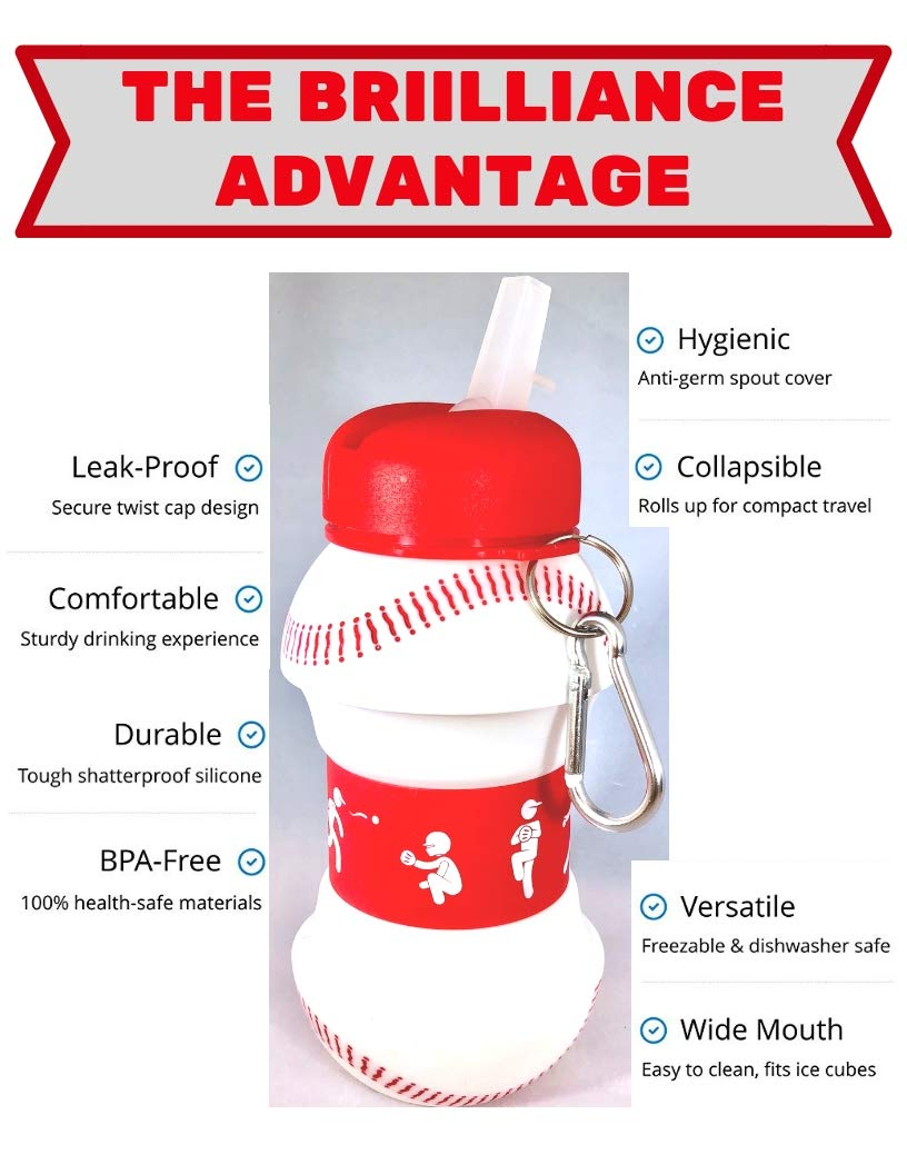 Kids Sports Ball Water Bottle Basketball Baseball Soccer 19oz Jug Thermos BPA Free Resuable Leak /& Shock Proof Design Squeezable Cool Fun Compact Collapsible Travel Team Outdoors Best Wide Mouth Lid Shenzhen