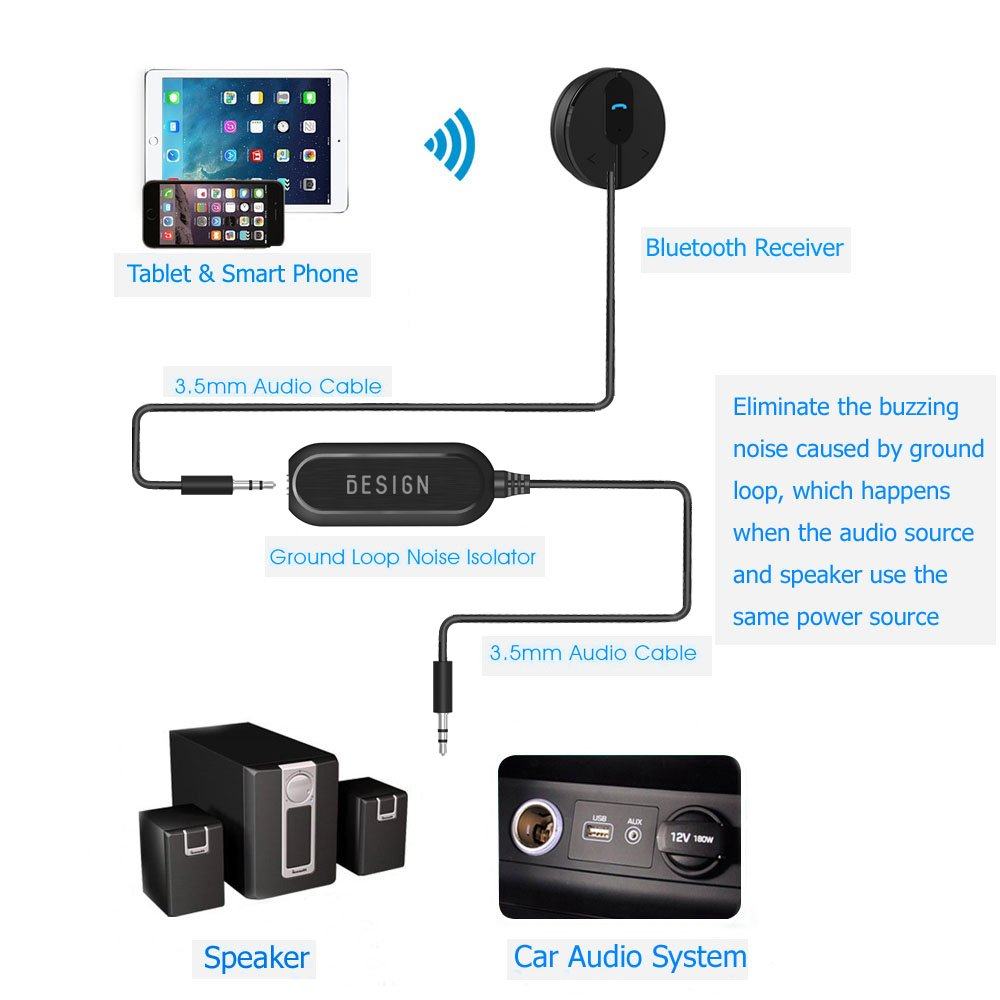 Besign BK01 Bluetooth 4 1 Car Kit Hands-Free Wireless Talking & Music  Streaming Receiver with Dual Port USB Car Charger and Ground Loop Noise  Isolator