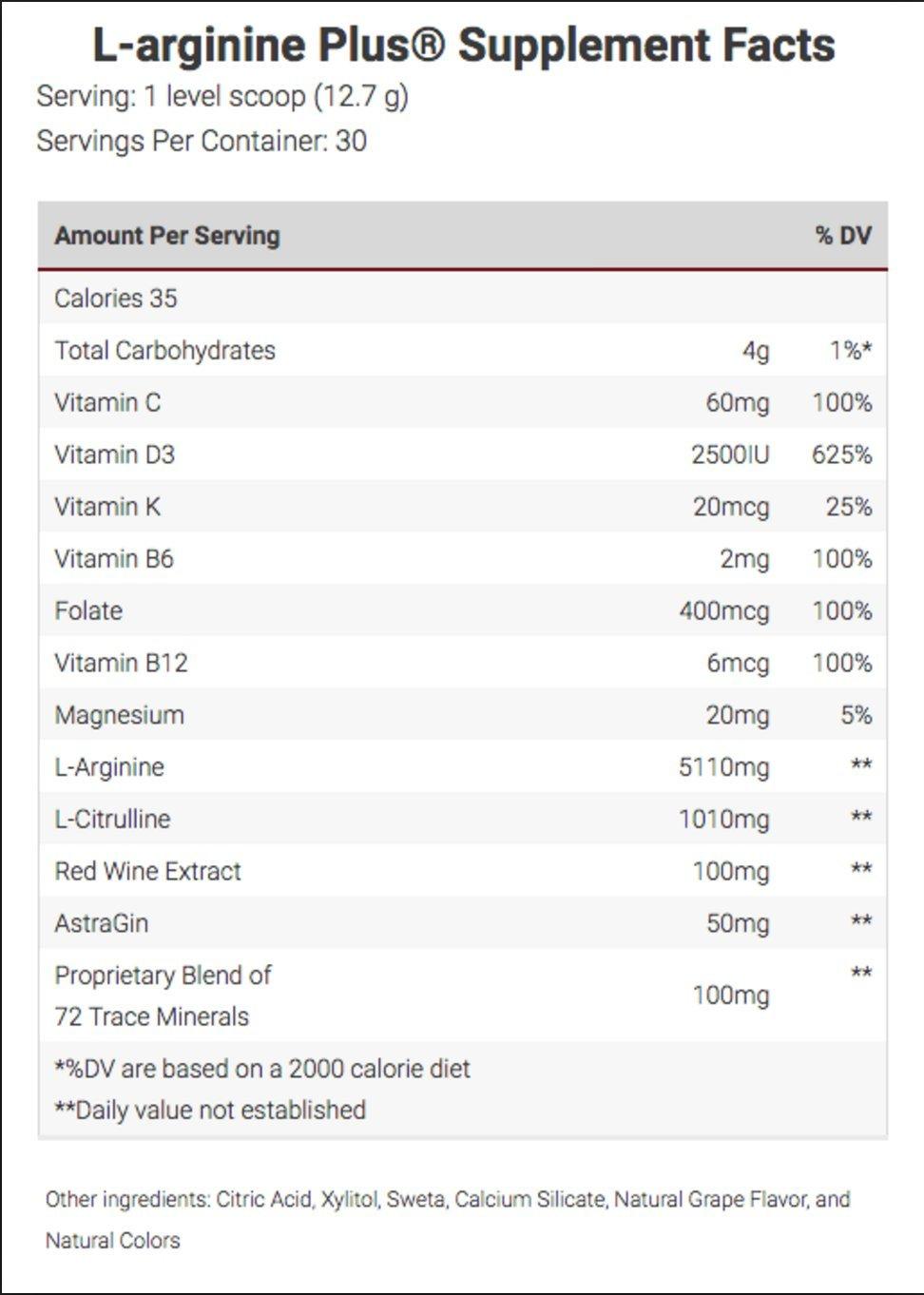 #1 L-Arginine Plus® Official Formula - Raspberry Flavor 3-Pack, Better Blood Pressure, Cholesterol, Energy, Muscle Development & More - #1 L-arginine Supplement - 3 Bottles of Popular Raspberry Flavor by Elements of Health Care