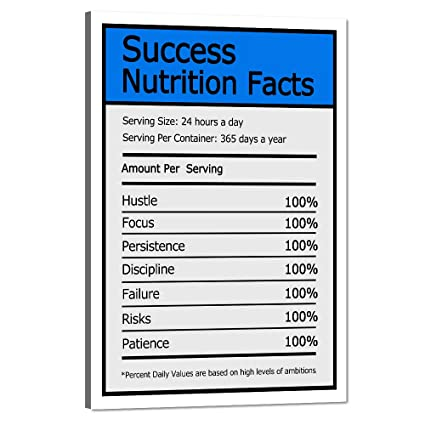 Success Nutrition Facts Monopoly Inspirational Quote Canvas Wall Art Motivational Painting Inspiring Hustle Entrepreneur Posters Prints Artwork Decor