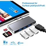 【Upgraded Version】 Microsoft Surface Pro 6/Pro 5/Pro 4 Hub Docking Station with 4K HDMI Port,3X USB 3.0 Ports(5Gps),SD…