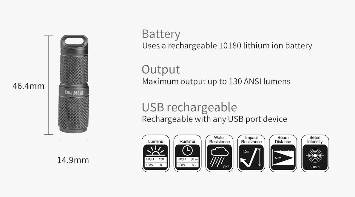 MecArmy Illuminex-4 Aluminum 130 Lumen Rechargeable Micro-Size LED Flashlight with Micro USB Quick Recharging (Grey)