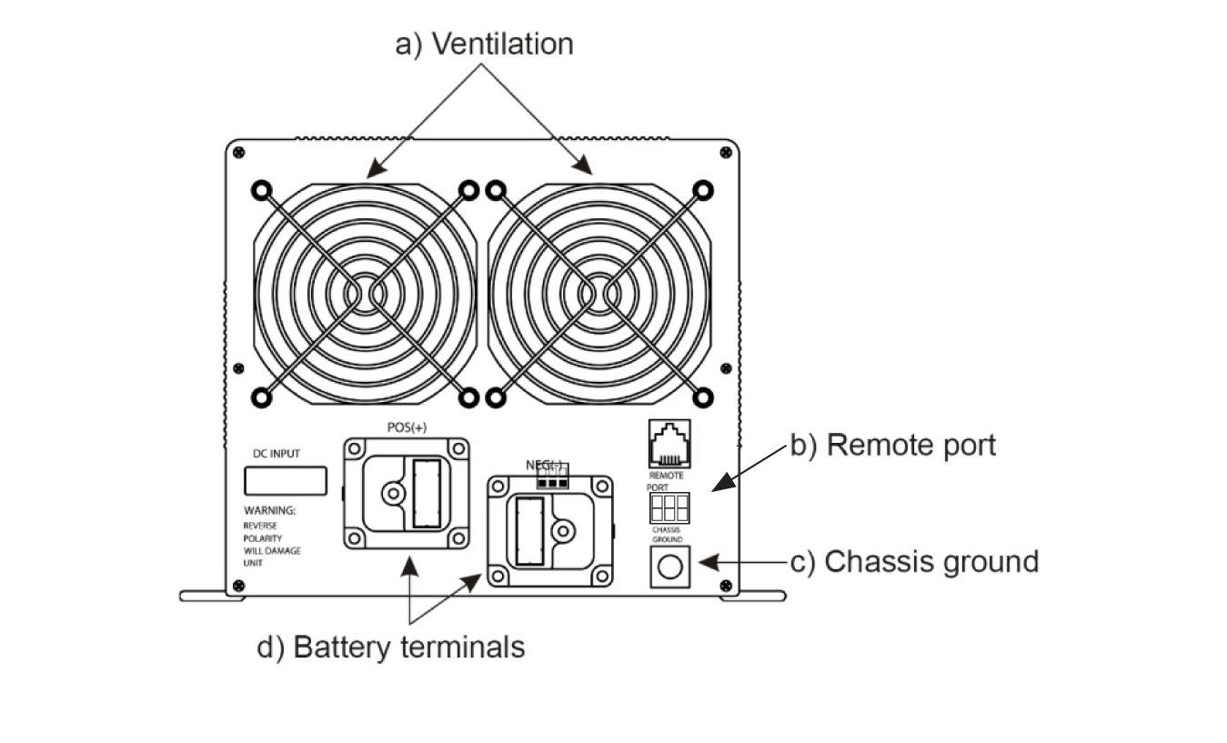 Go Power! GP-SW3000-12 3000-Watt Pure Sine Wave Inverter by Go Power! (Image #3)