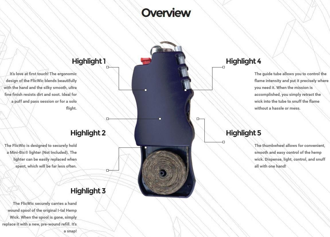 Hemp - Mechero dispensador de mecha con bobina de mecha de cáñamo de 3 m AX-AY-ABHI-88553, Verde, 1: Amazon.es: Salud y cuidado personal