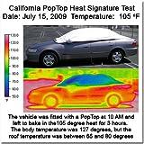 C20 - California PopTop Interior Cover compatible
