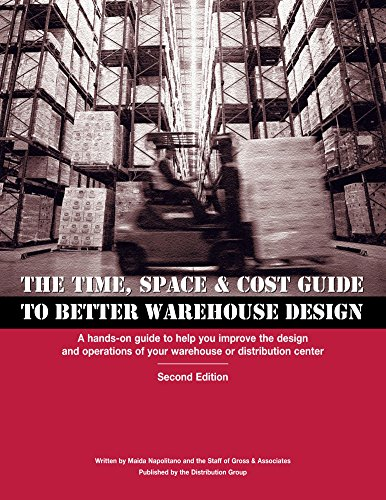 Time, Space & Cost Guide to Better Warehouse - Warehouse Cost