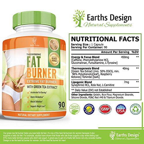 Thermogenic Fat Burner Pills That Work Fast for Women ...
