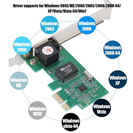 Tarjeta Gigabit Ethernet, detección y corrección automática ...