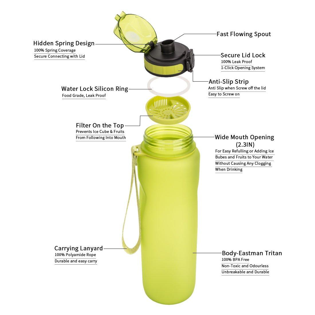 BPA Free Big Capacity Sports Fitness Water Bottle Portable Travel Water Bottle 22 oz // 28 oz // 36 oz Wide Mouth Flip Top Lid Water Jug Travel Water Bottle