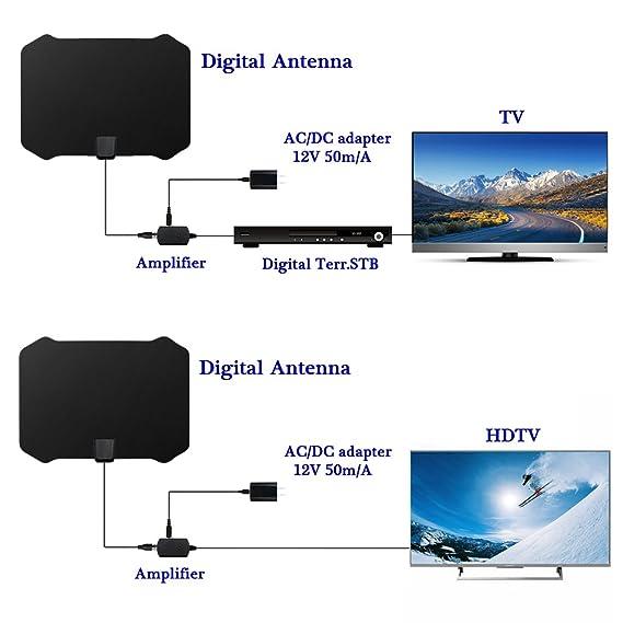 HDTV Antena, Antena Interior Amplificada TV 50 A 70 millas Range con desmontable amplificador amplificador de señal y 16 pies cable coaxial (negro): ...