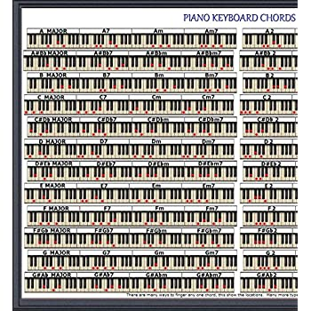 Amazon Piano Chord Poster 13x19 With 96 Chords Keyboard Or