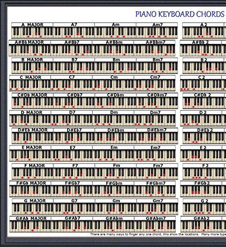 PIANO CHORD POSTER 13