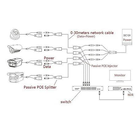 amazon com huacam hcp05 passive poe injector splitter 5 5 x amazon com huacam hcp05 passive poe injector splitter 5 5 x 2 1 mm connector home audio theater