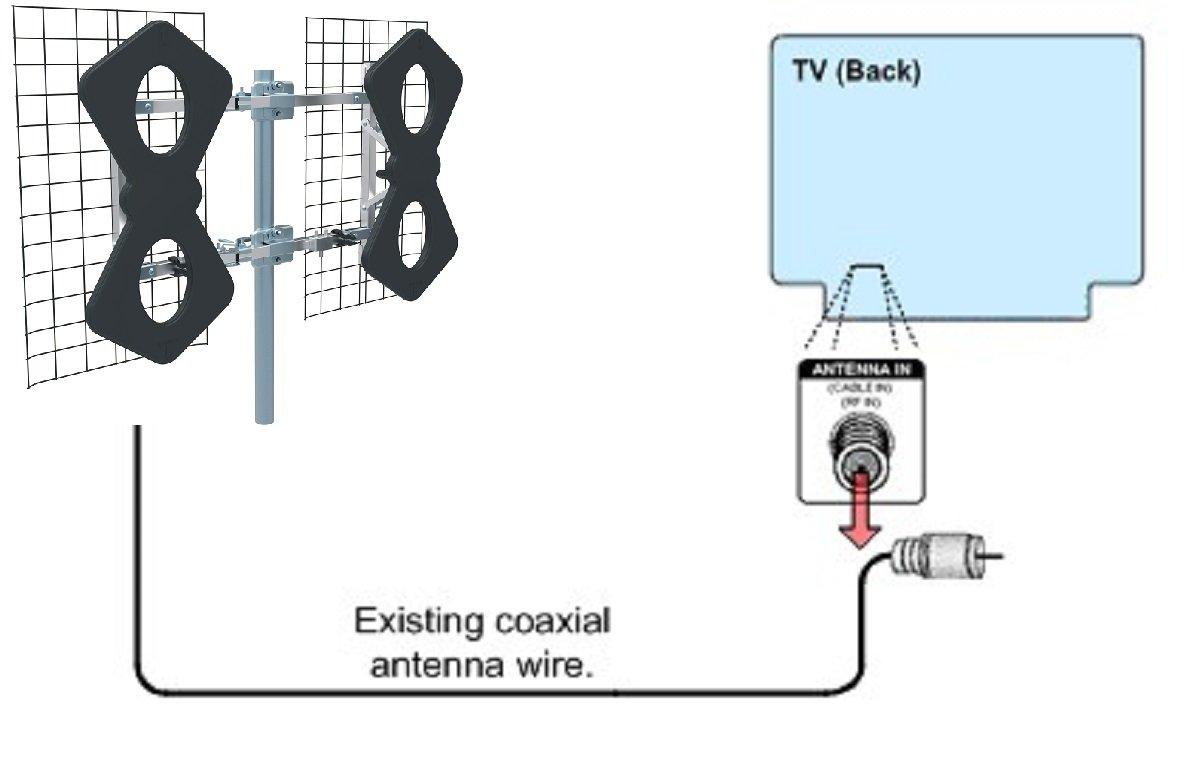 Long Range Super Duty iMeGA H-888 360 Degree Adjustable Multidirectional Super 8 Bay HDTV Antenna
