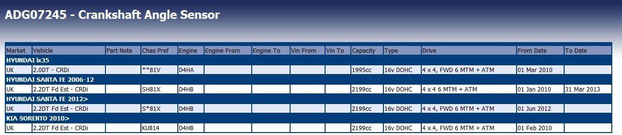 pack of one Blue Print ADG07245 Crankshaft Sensor
