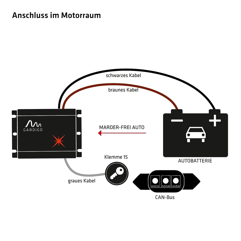 mardersicher mobil ms12v marderschreck mit ultraschall hochspannung. Black Bedroom Furniture Sets. Home Design Ideas