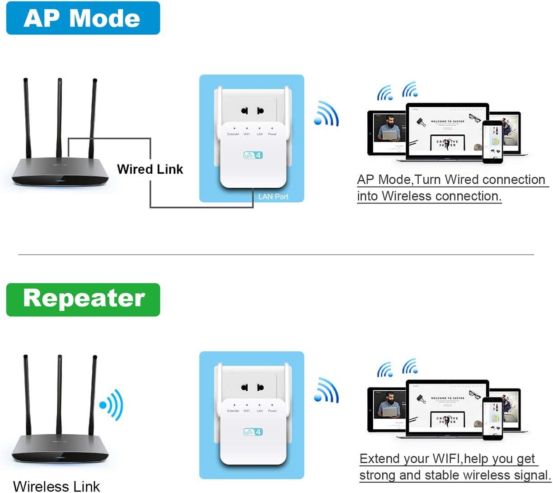 Getue R/ép/éteur WiFi Puissant sans Fil,Amplificateur WiFi,WiFi Extender,WiFi Booster,WiFi Repeteur avec 2 Antennes Externes,AP 2,4GHz 300Mbps,Facile /à Installation Compatible avec Tous Les Routeurs