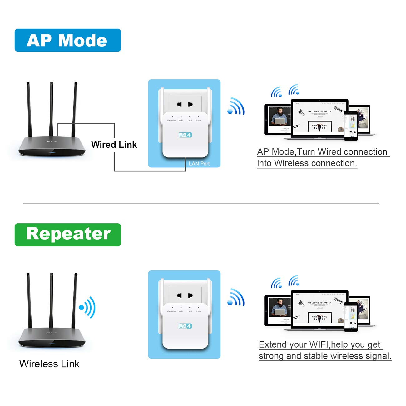Enjoy high Speed Gaming Movies Wide Range of Signals WiFi Booster WiFi Range Extender WiFi Signal Booster 300Mbps 2.4Ghz Super Easy Setup for Bedroom