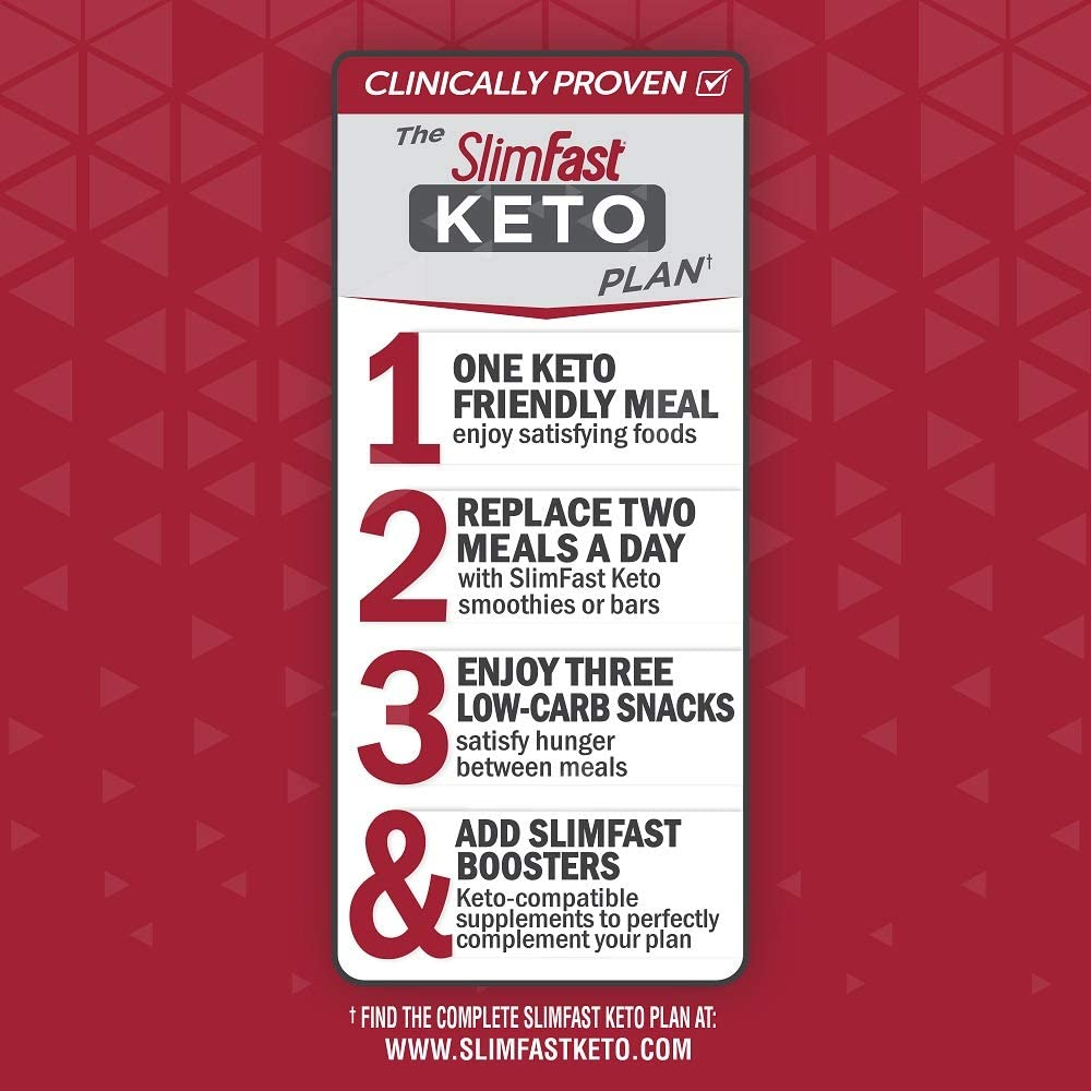 what is the slimfast keto diet