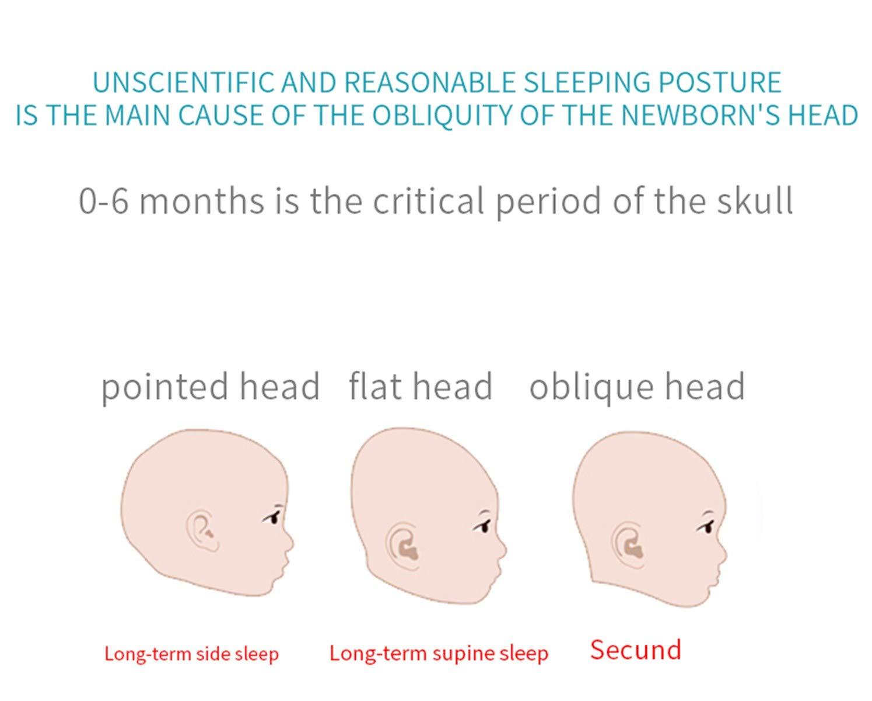 Seitenst/ützkissen f/ür Babys,Waschbares,Anti-Rolling Anti-Flat-Kopf Seite Schlafkissen Dreieck Baby Lagerungskissen Kopfkissen 0-6 Monate