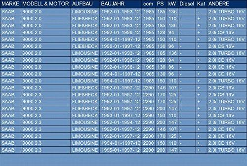 f/ür 9000 2.0 2.3 LIMOUSINE FLIE/ßHECK 185//150//128//130//146//170//200hp 1992-1997 Anbauteile ETS-EXHAUST 52253 Mitteltopf Auspuff