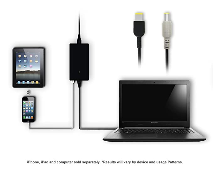 1 opinioni per Lizone ® Ultra Slim 90W/65W Ac Adapter Charger for Lenovo ThinkPad IdeaPad Yoga