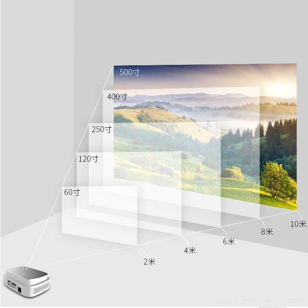 Portable Projector -12000 lumens WiFi 1080p Video Projector LCD LED Full HD Theater Projector, Ideal for Home Entertainment by GAOAG (Image #5)