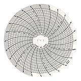 "Dickson C660 Circular Chart, 6""/152mm"