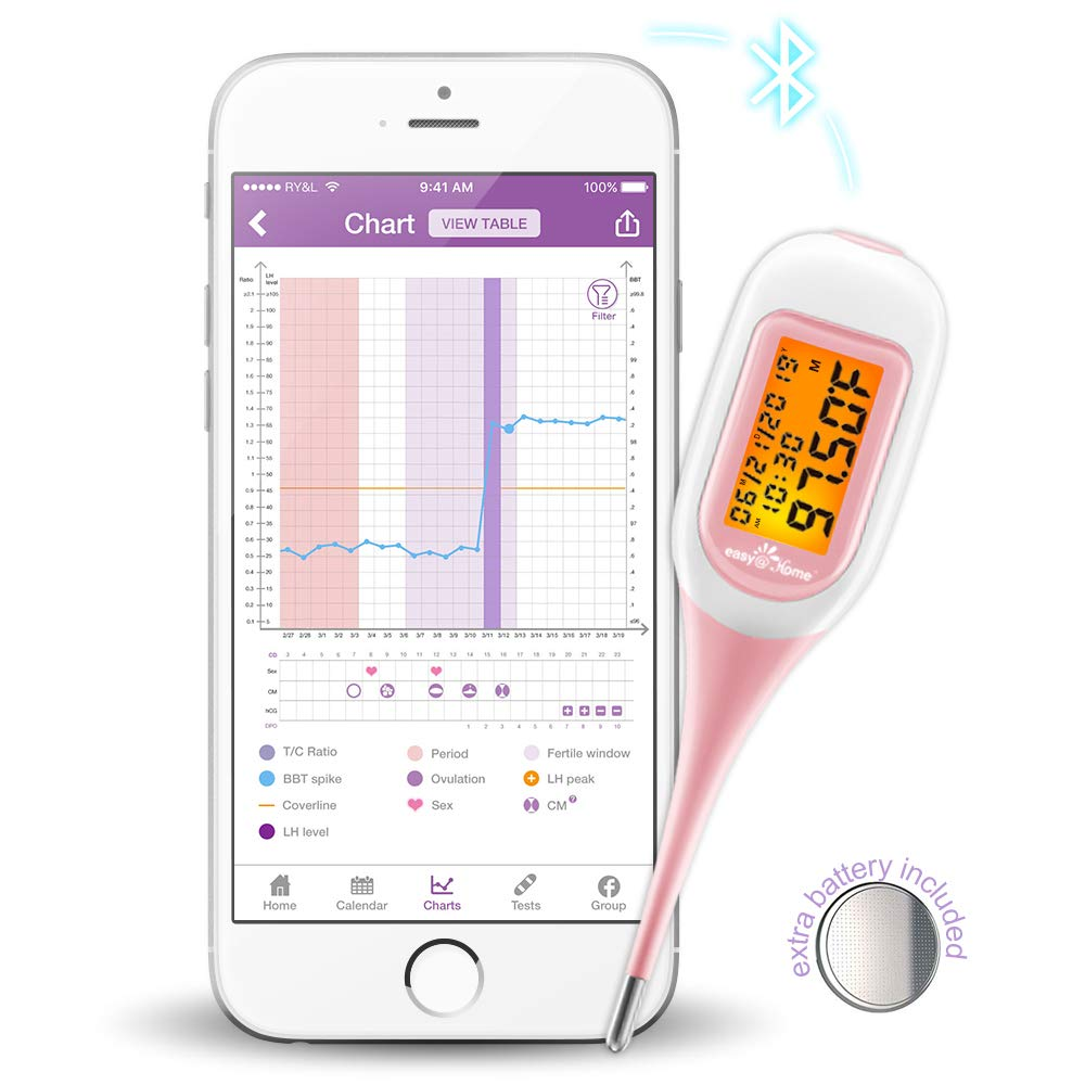 Easy@Home Smart Basal Thermometer, Large Screen and Backlit, FSA Eligible, Period Tracker with Premom(iOS & Android) - Auto BBT Sync, Charting, Coverline & Accurate Fertility Prediction #EBT-300 by Easy@Home