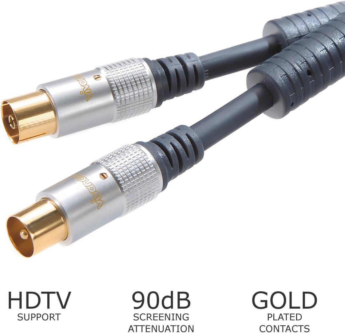 Vivanco PS HTCPCJ05 - Cable de antena coaxial (5 metros ...