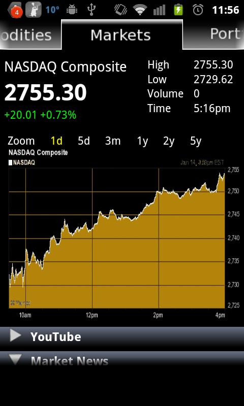 Stock Alert (Best Stock Market App 2019)