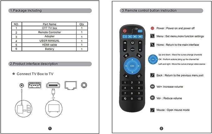 IPTV Receptor Box 1600+ Canales internacionales Forma América Europa Brasil India Asia árabe, Sport Película Niños Adultos Canales No Tarifa de Suscripción: Amazon.es: Electrónica