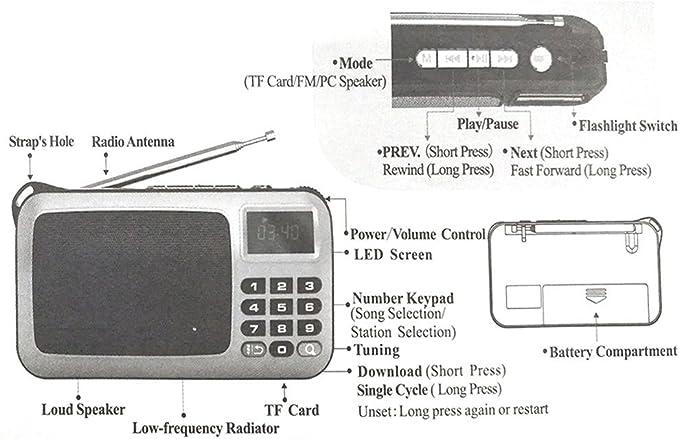 Docooler Rolton W405 FM Radio Digital Portátil USB con Cable Equipo Altavoz Receptor estéreo HiFi con Linterna LED Pantalla Soporte TF Música Play: Amazon.es: Electrónica