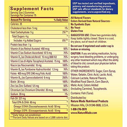 Buy men's multivitamin gummy
