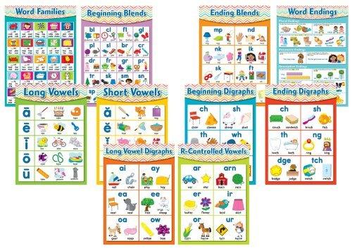 Language Arts Bulletin Board (Chevron English Language Arts Skills Bulletin Board Set)