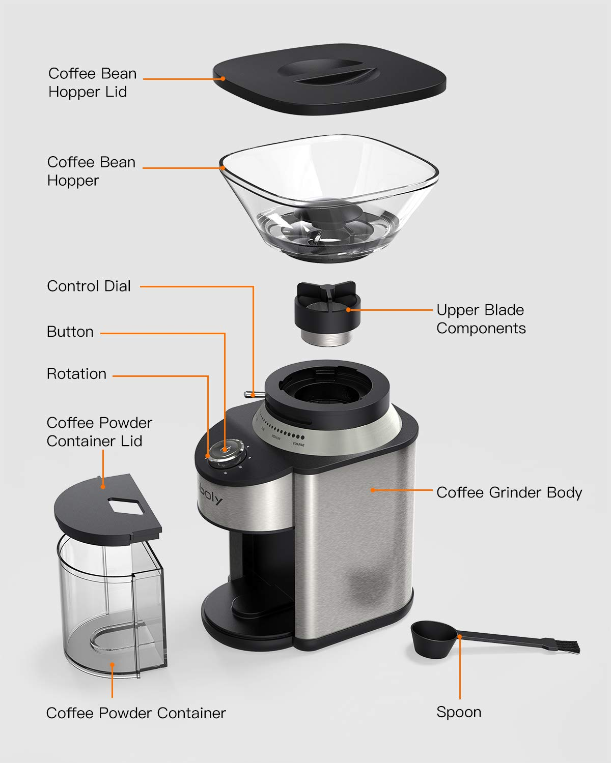 Conical Burr Coffee Grinder Electric Coffee Grinder for Drip Stainless Steel Adjustable Burr Mill with 19 Precise Grind Settings French Press American and Turkish Coffee Makers Percolator