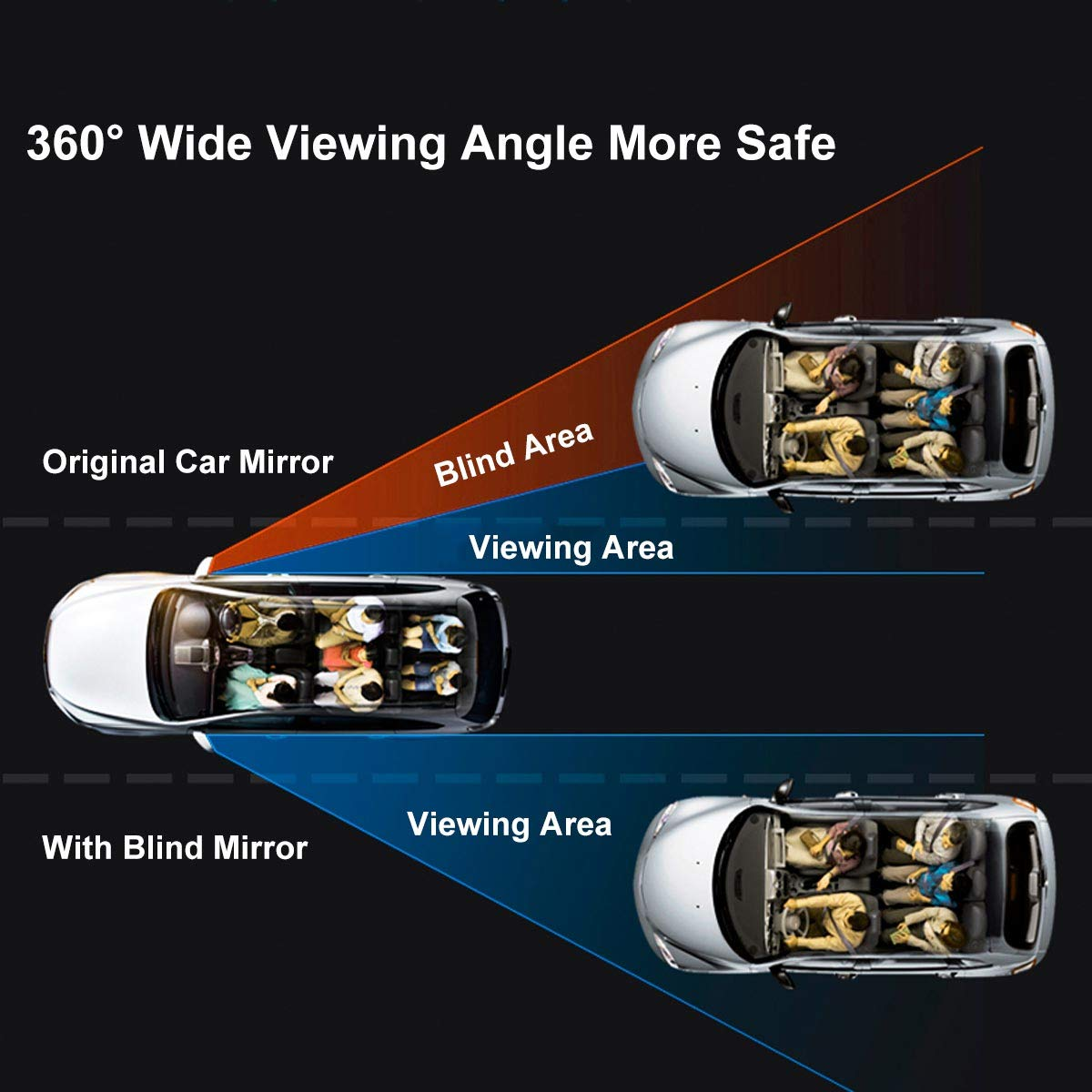 Espejo retrovisor convexo sin marco Espejos de punto ciego para autos Espejo en el lado espejo de ala del auto para todos los autos de 2gran angular 360/°Girar 30/°Oscilaci/ón ajustable