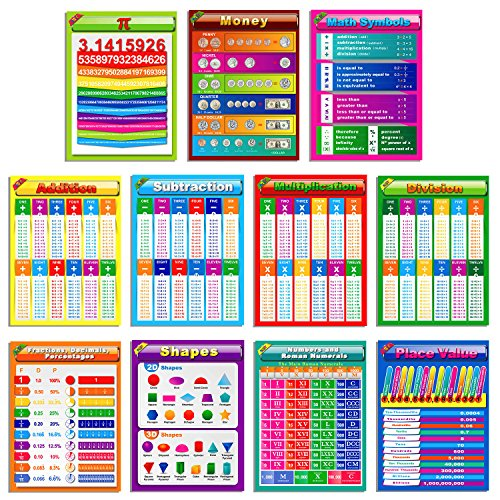 - 11 Laminated Educational Math Posters for Kids Toddlers,Addtion,Subtraction,Multiplication,Division,Fractions,Decimals,Percentages,2D 3D Shapes,Numbers Roman Numerals,Place Value,Math Symbols,π,Money