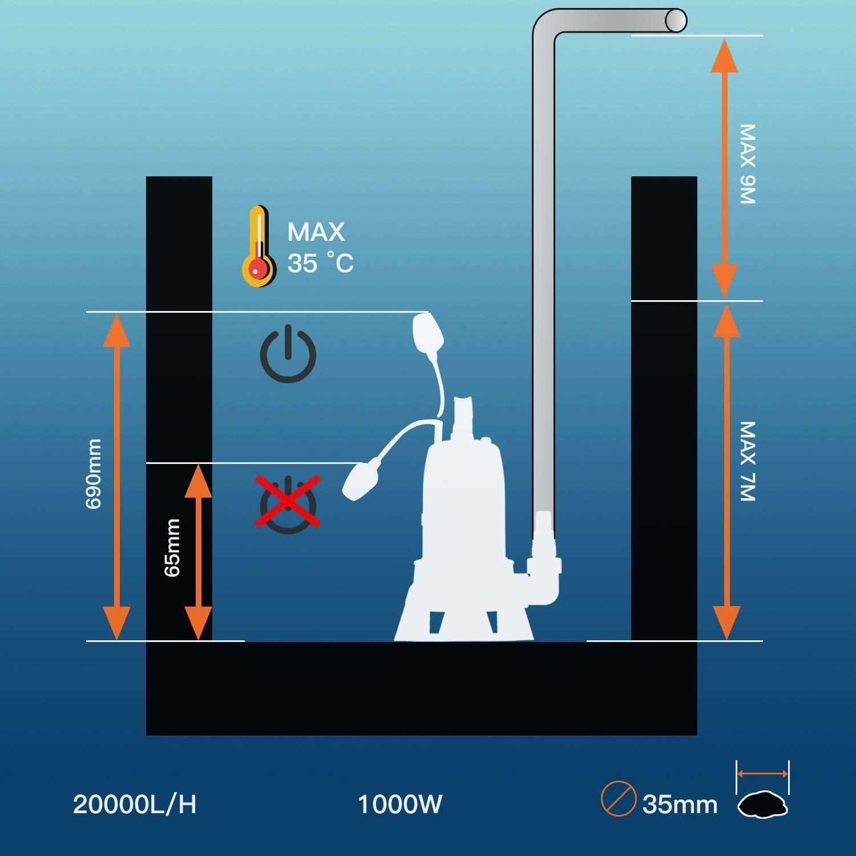 Temperatura max: 35 /°C Profondit/à Immersione max: 7m Portata Max: 22000 l//h Impurit/à Max: /Ø 35mm Pompa Sommersa 1000W TACKLIFE Pompa Immersione ad Acqua Sporca Prevalenza Max 9m Raccordo 1-1//2