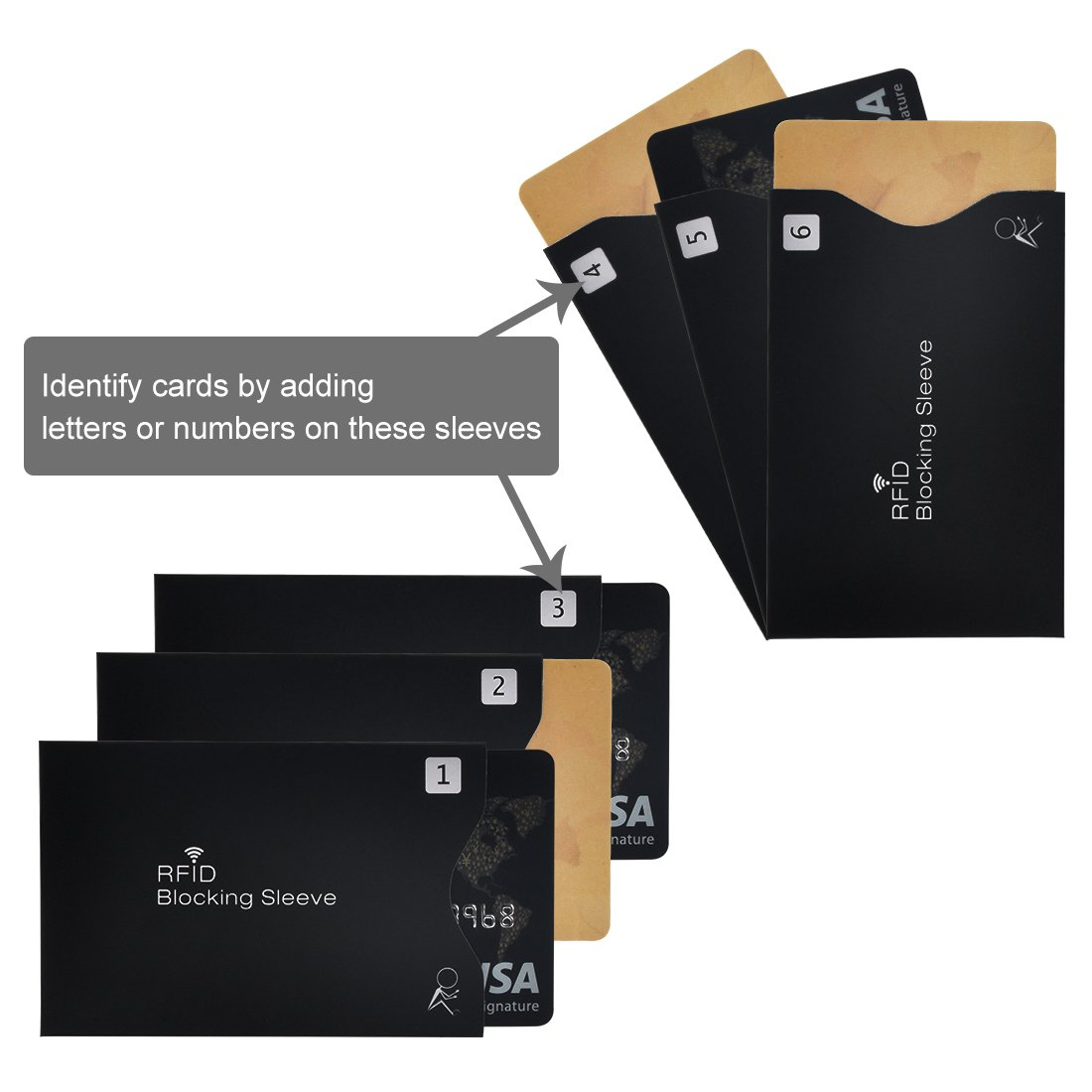 Office Products Filing Products 12 Credit Card Holders & 4 Passport Protectors Anti Theft Identity Protection Smart Premium Sleeve for Men Women Wallet Purse Sariok RFID Blocking Sleeves