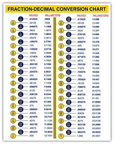 Fraction-Decimal Conversion Chart for Designers Engineers Mechanics Inches Millimeters Sticker Decal 5x7 inches