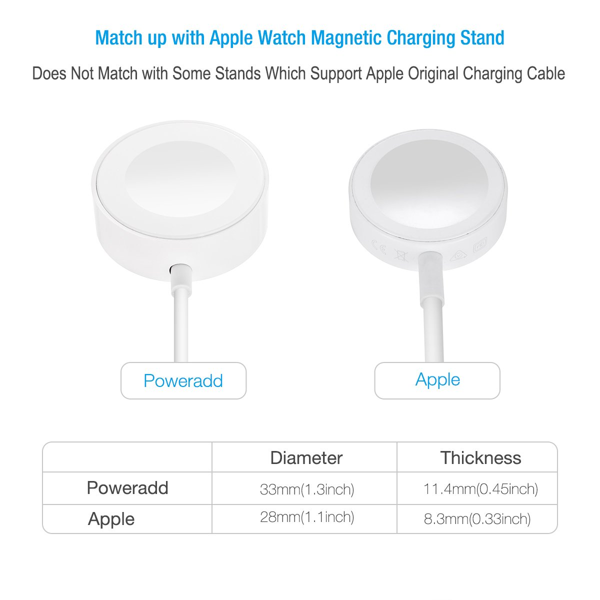 [ Apple MFi Certified ] Apple Watch Charger, Poweradd iWatch Magnetic Charging Cable 3.3 feet/1meter for iWatch 38mm & 42mm, Apple Watch Series 1 / 2 / 3